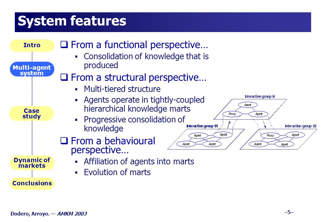 Dodero, Arroyo. — AMKM 2003 Multi-agent system Case study Conclusions Intro Dynamic of markets –5– System features  From a functional perspective… 