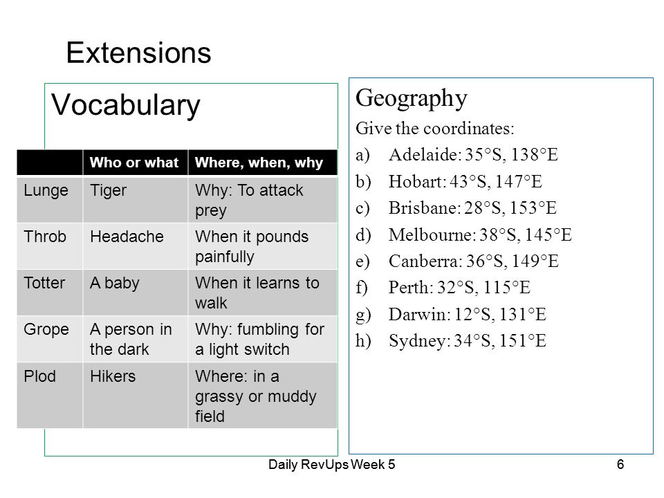 6 6 Extensions Vocabulary Geography Give the coordinates: a)Adelaide: 35°S, 138°E b)Hobart: 43°S, 147°E c)Brisbane: 28°S, 153°E d)Melbourne: 38°S, 145