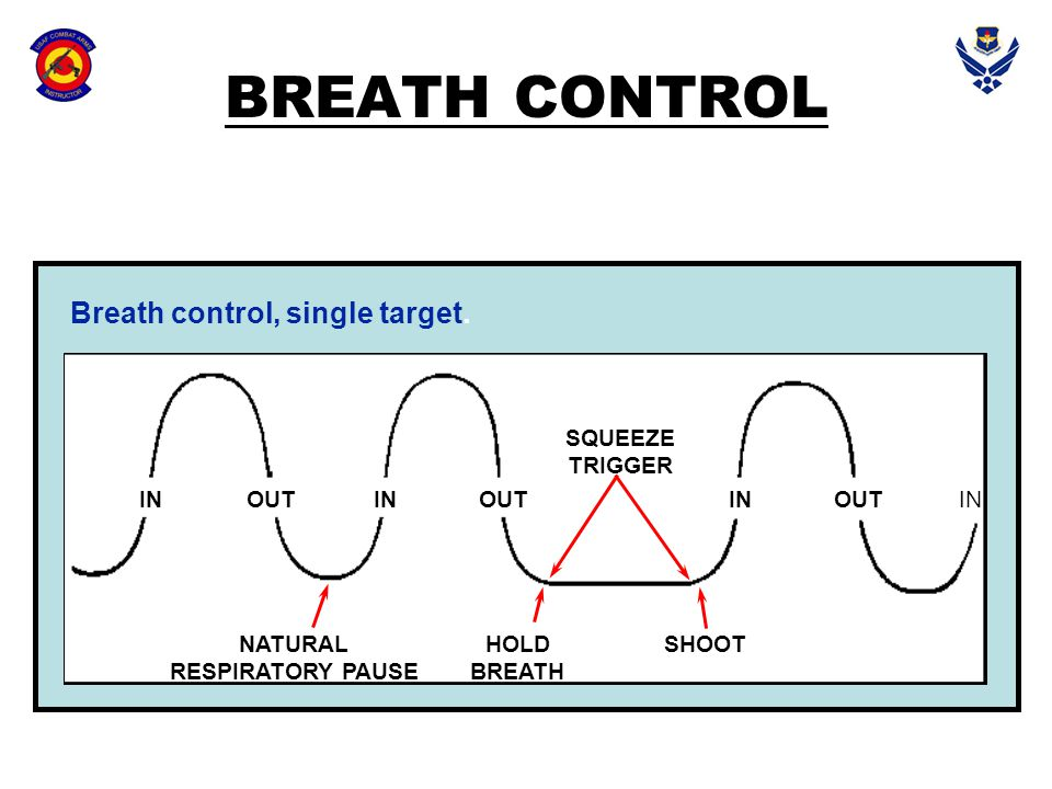 NATURAL RESPIRATORY PAUSE SQUEEZE TRIGGER HOLD BREATH SHOOT Breath control, single target. IN OUT BREATH CONTROL