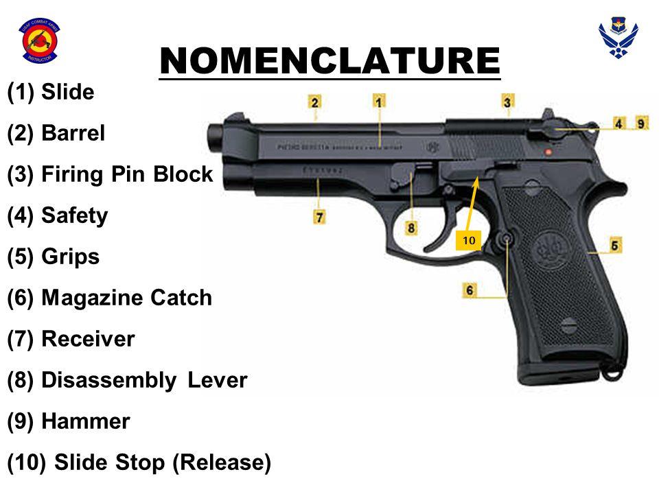 NOMENCLATURE ( 1) Slide (2) Barrel (3) Firing Pin Block (4) Safety (5) Grips (6) Magazine Catch (7) Receiver (8) Disassembly Lever (9) Hammer (10) Sli