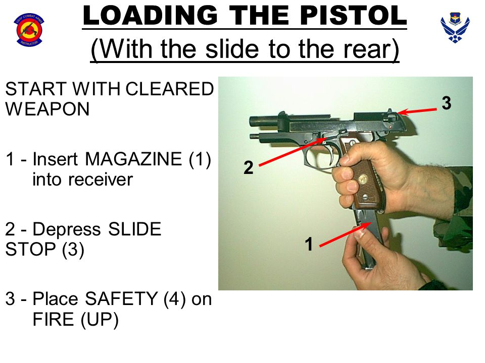 START WITH CLEARED WEAPON 1 - Insert MAGAZINE (1) into receiver 2 - Depress SLIDE STOP (3) 3 - Place SAFETY (4) on FIRE (UP) 3 LOADING THE PISTOL (Wit
