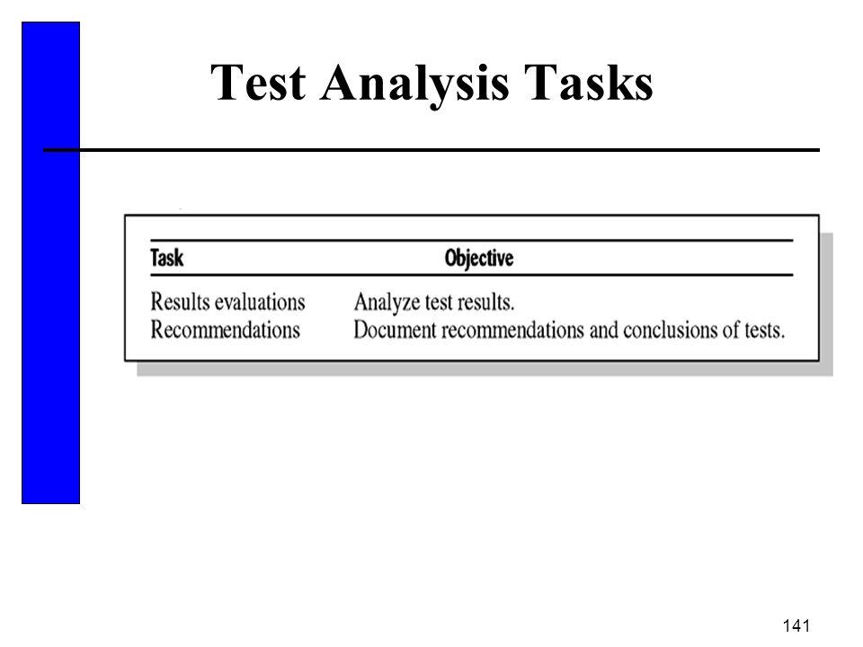 141 Test Analysis Tasks