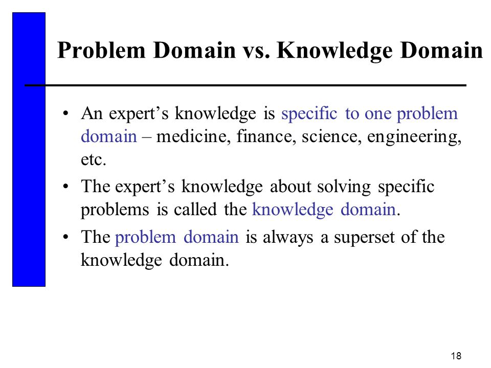 18 Problem Domain vs. Knowledge Domain An expert's knowledge is specific to one problem domain – medicine, finance, science, engineering, etc. The exp