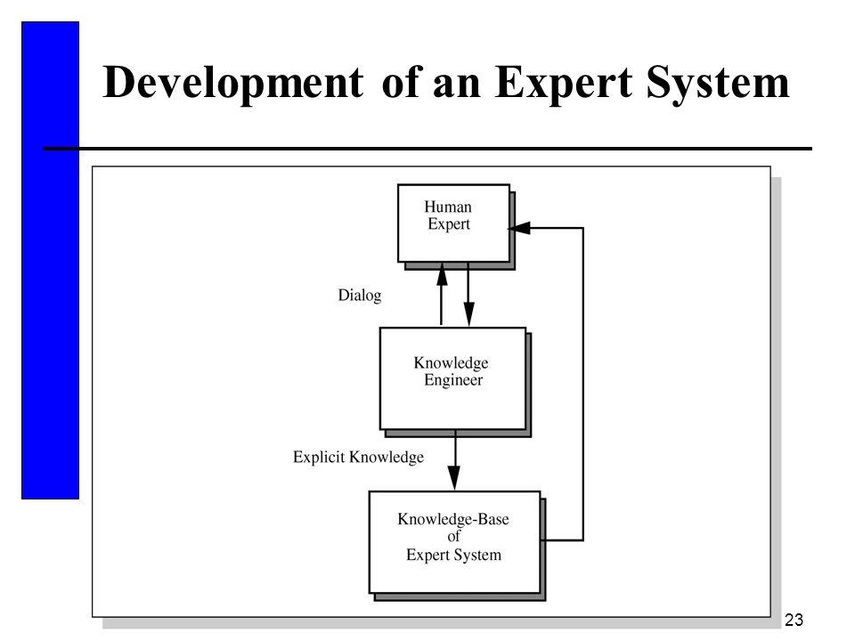 23 Development of an Expert System