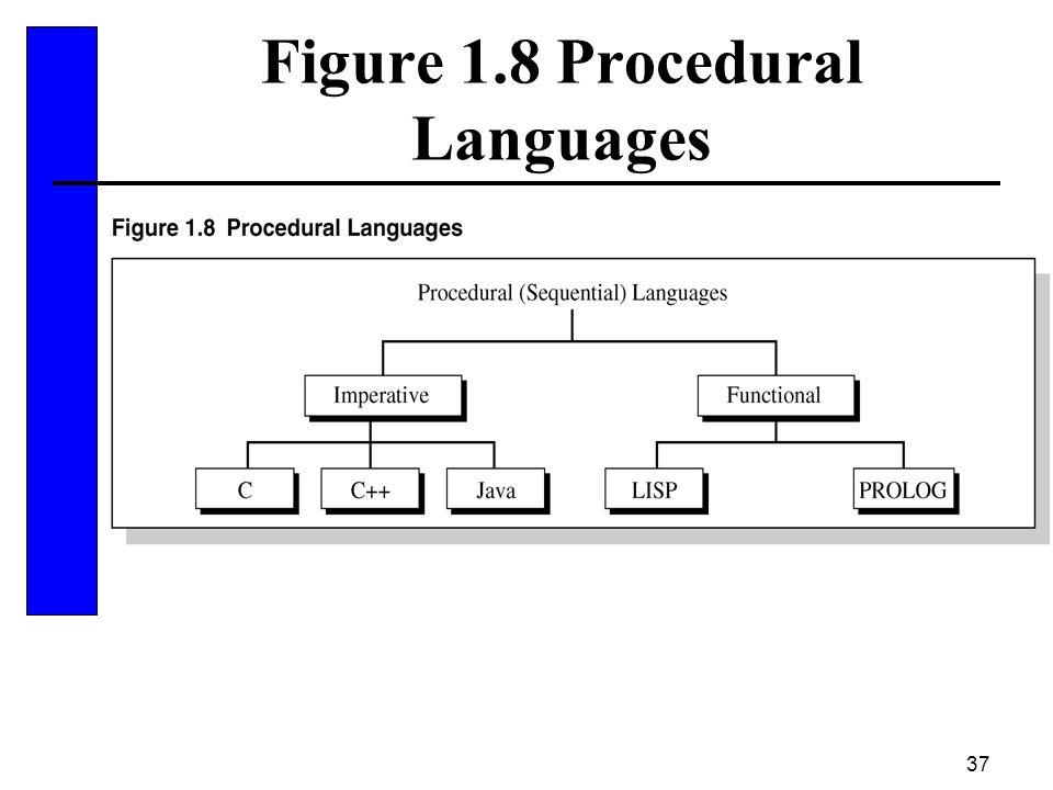 37 Figure 1.8 Procedural Languages