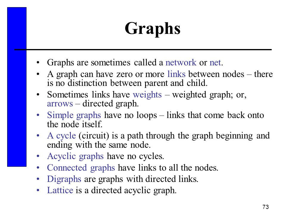73 Graphs Graphs are sometimes called a network or net. A graph can have zero or more links between nodes – there is no distinction between parent and