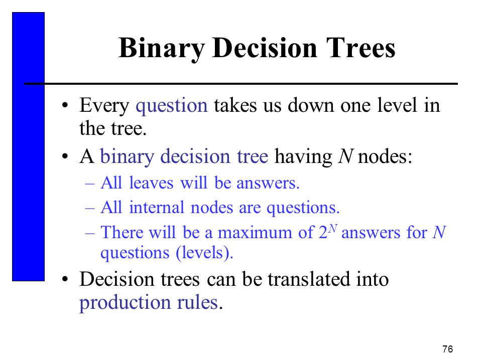 76 Binary Decision Trees Every question takes us down one level in the tree. A binary decision tree having N nodes: –All leaves will be answers. –All