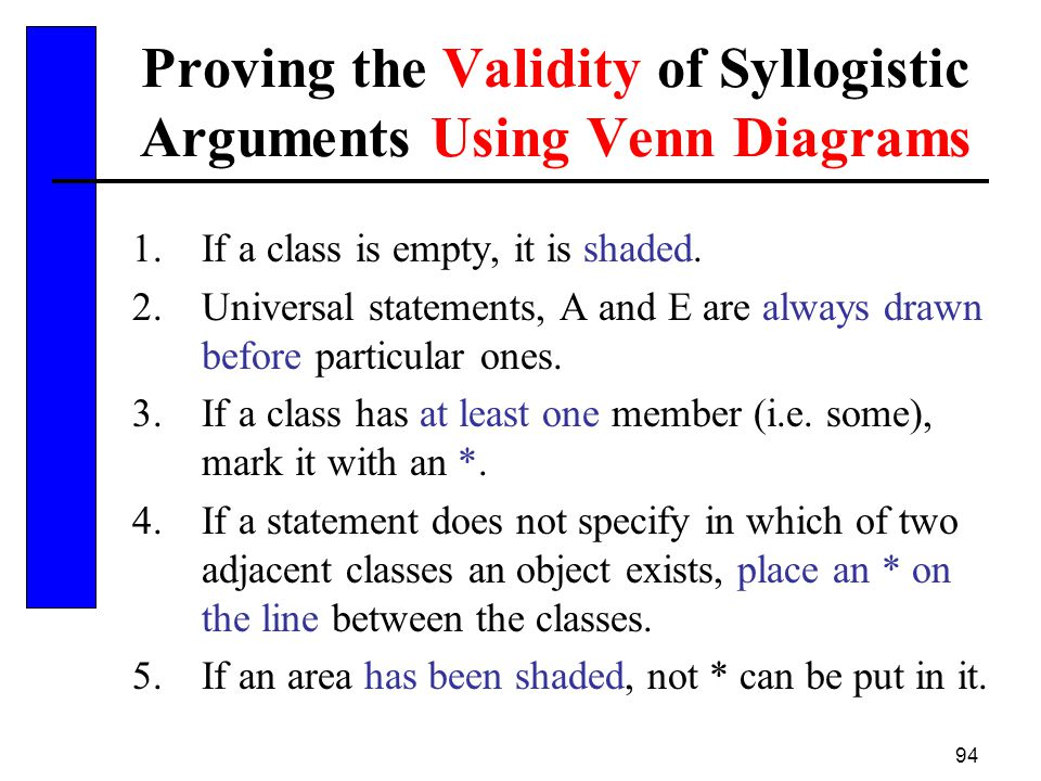 94 Proving the Validity of Syllogistic Arguments Using Venn Diagrams 1.If a class is empty, it is shaded. 2.Universal statements, A and E are always d