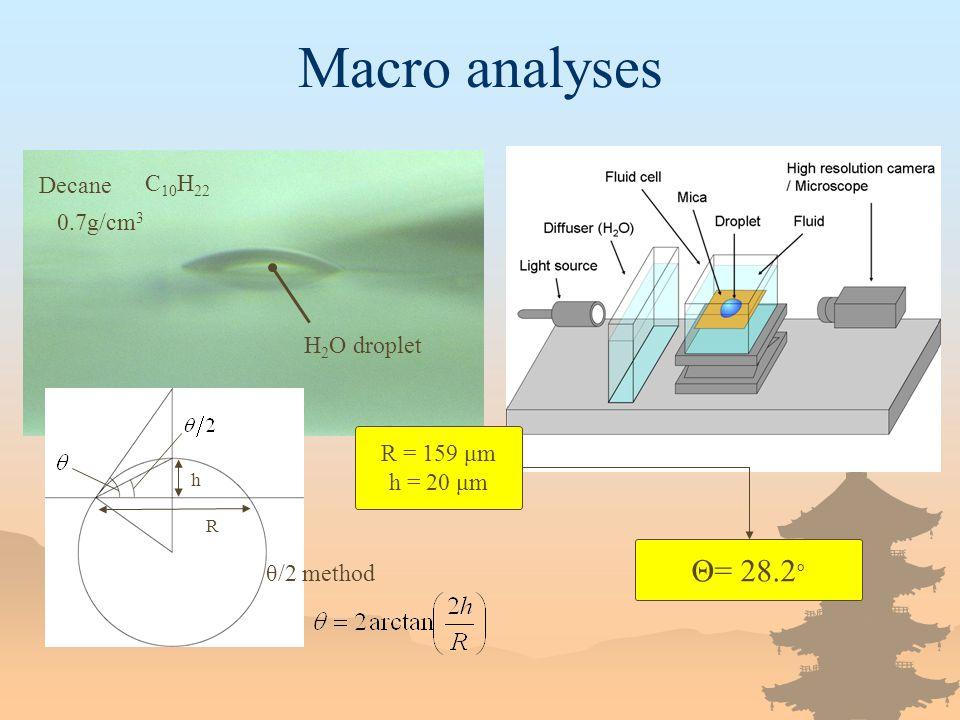 Macro analyses R h Decane H 2 O droplet θ/2 method R = 159 μm h = 20 μm Θ= 28.2 ° C 10 H 22 0.7g/cm 3