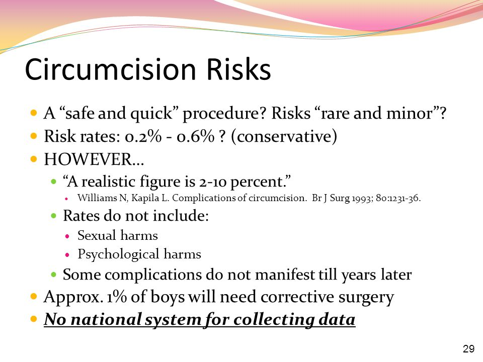 Circumcision Risks A safe and quick procedure.Risks rare and minor .