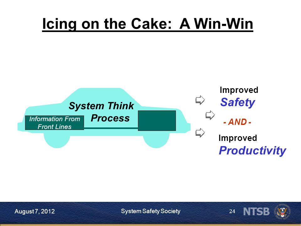 24 Information From Front Lines Improved Safety Icing on the Cake: A Win-Win System Think Process - AND - Improved Productivity August 7, 2012 System Safety Society