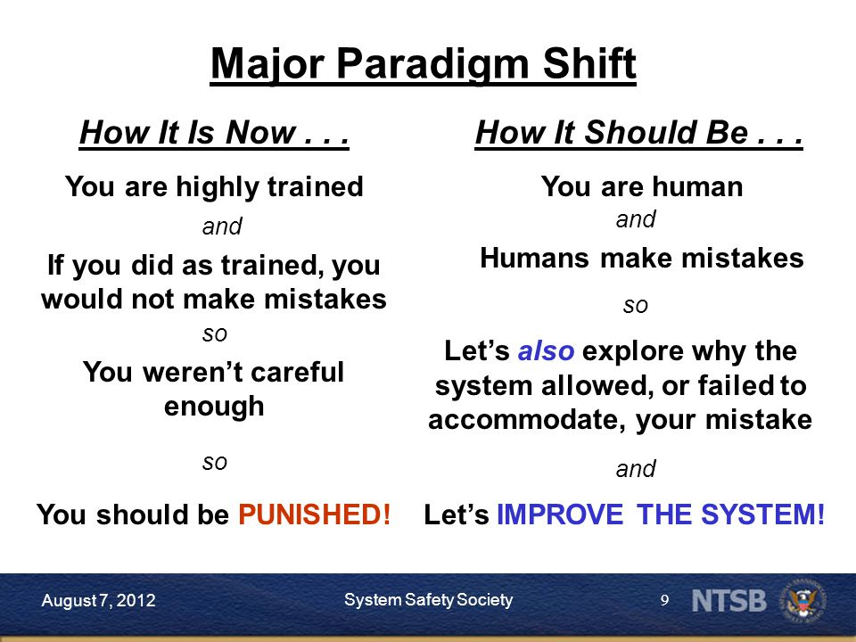 9 August 7, 2012 System Safety Society Major Paradigm Shift How It Is Now...How It Should Be...