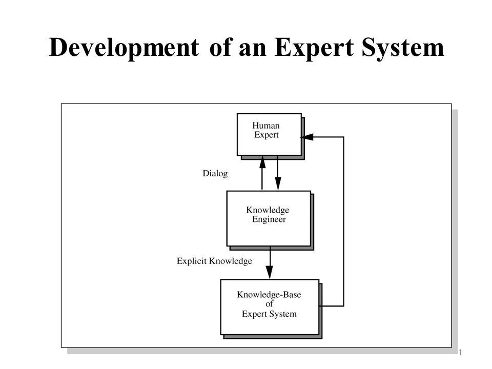 Development of an Expert System 11