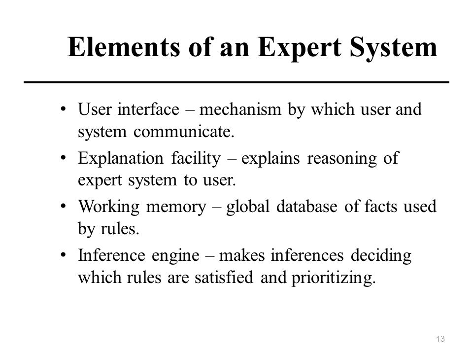 Elements of an Expert System User interface – mechanism by which user and system communicate.