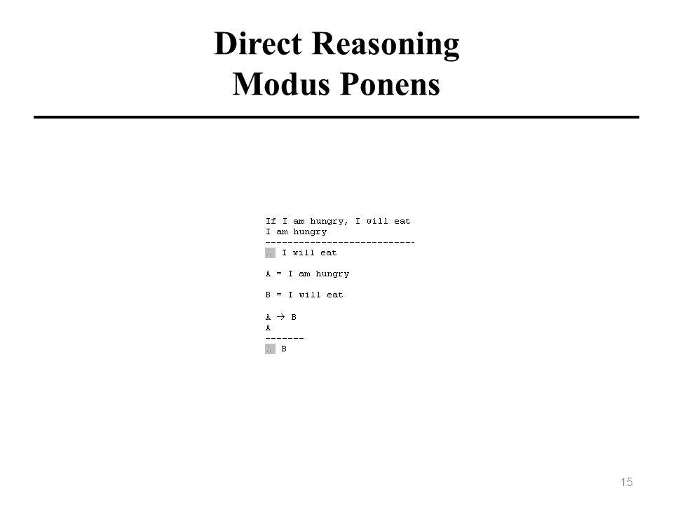 Direct Reasoning Modus Ponens 15