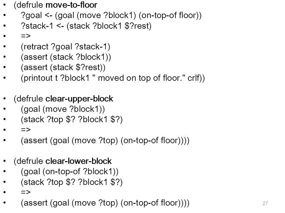 (defrule move-to-floor goal <- (goal (move block1) (on-top-of floor)) stack-1 <- (stack block1 $ rest) => (retract goal stack-1) (assert (stack block1)) (assert (stack $ rest)) (printout t block1 moved on top of floor. crlf)) (defrule clear-upper-block (goal (move block1)) (stack top $.