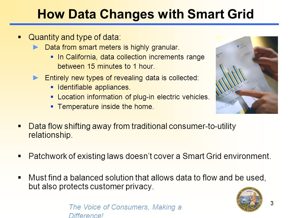 3 How Data Changes with Smart Grid  Quantity and type of data: ►Data from smart meters is highly granular.  In California, data collection increment