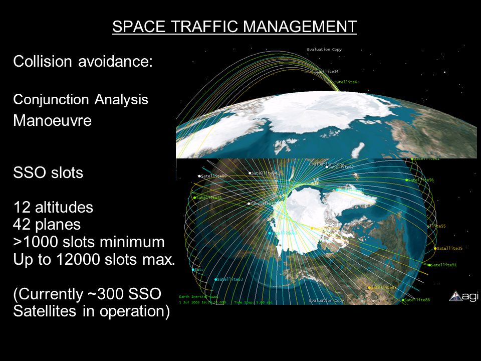 SPACE TRAFFIC MANAGEMENT Collision avoidance: Conjunction Analysis Manoeuvre SSO slots 12 altitudes 42 planes >1000 slots minimum Up to 12000 slots max.
