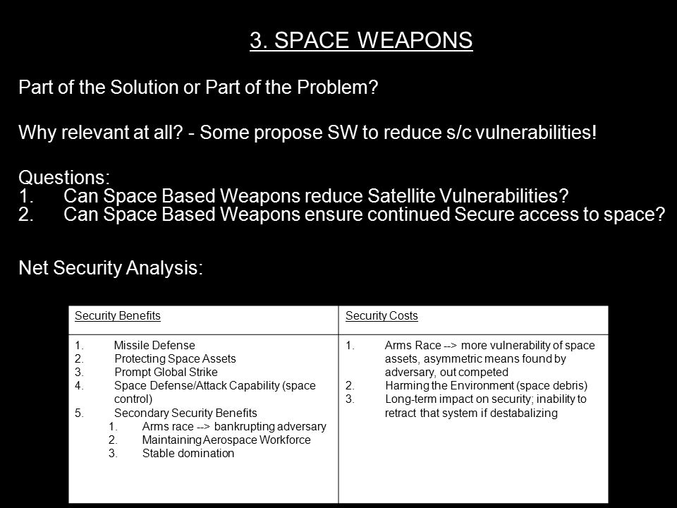 3. SPACE WEAPONS Part of the Solution or Part of the Problem.