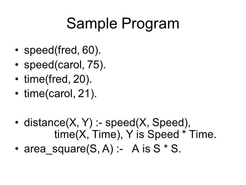 Sample Program speed(fred, 60). speed(carol, 75). time(fred, 20). time(carol, 21). distance(X, Y) :- speed(X, Speed), time(X, Time), Y is Speed * Time