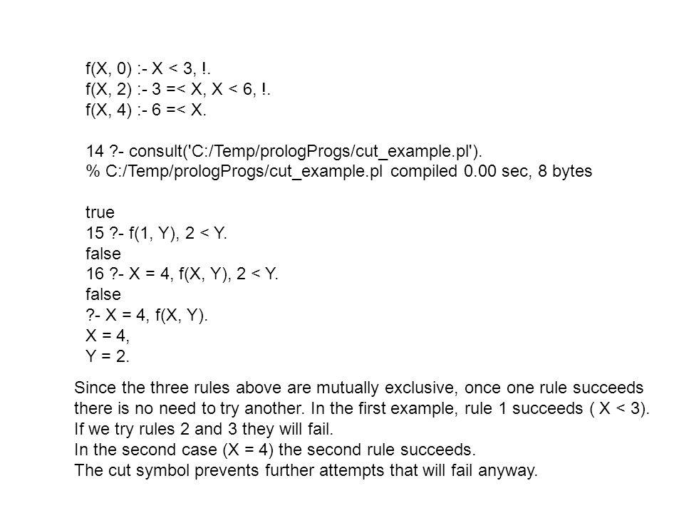f(X, 0) :- X < 3, !. f(X, 2) :- 3 =< X, X < 6, !. f(X, 4) :- 6 =< X. 14 ?- consult('C:/Temp/prologProgs/cut_example.pl'). % C:/Temp/prologProgs/cut_ex