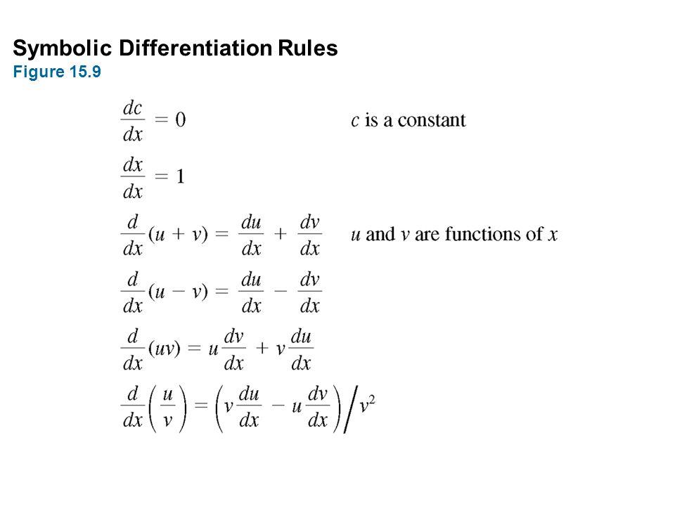 Symbolic Differentiation Rules Figure 15.9