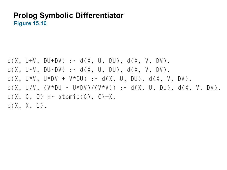 Prolog Symbolic Differentiator Figure 15.10
