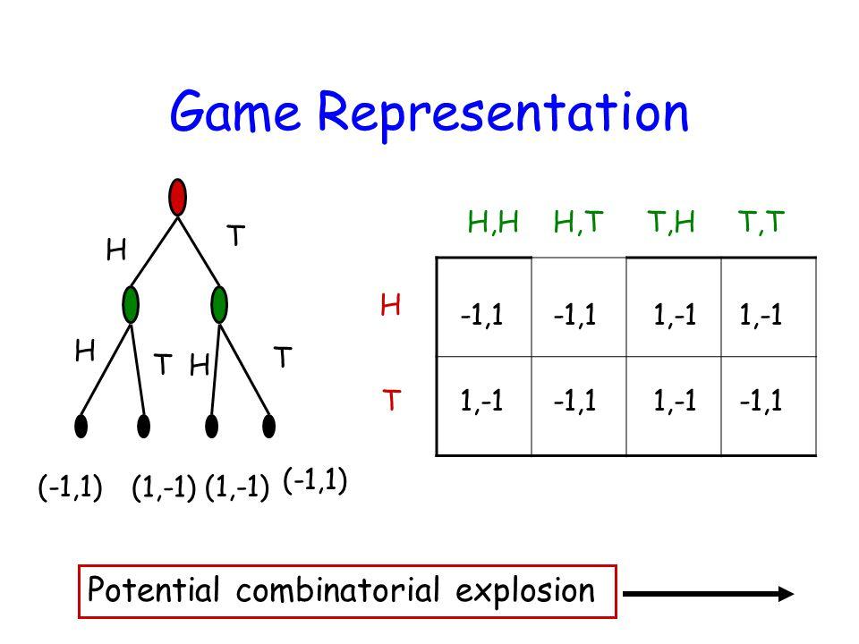 Game Representation H H H T T T (-1,1) (1,-1) H T H,HH,TT,HT,T -1,1 1,-1 Potential combinatorial explosion