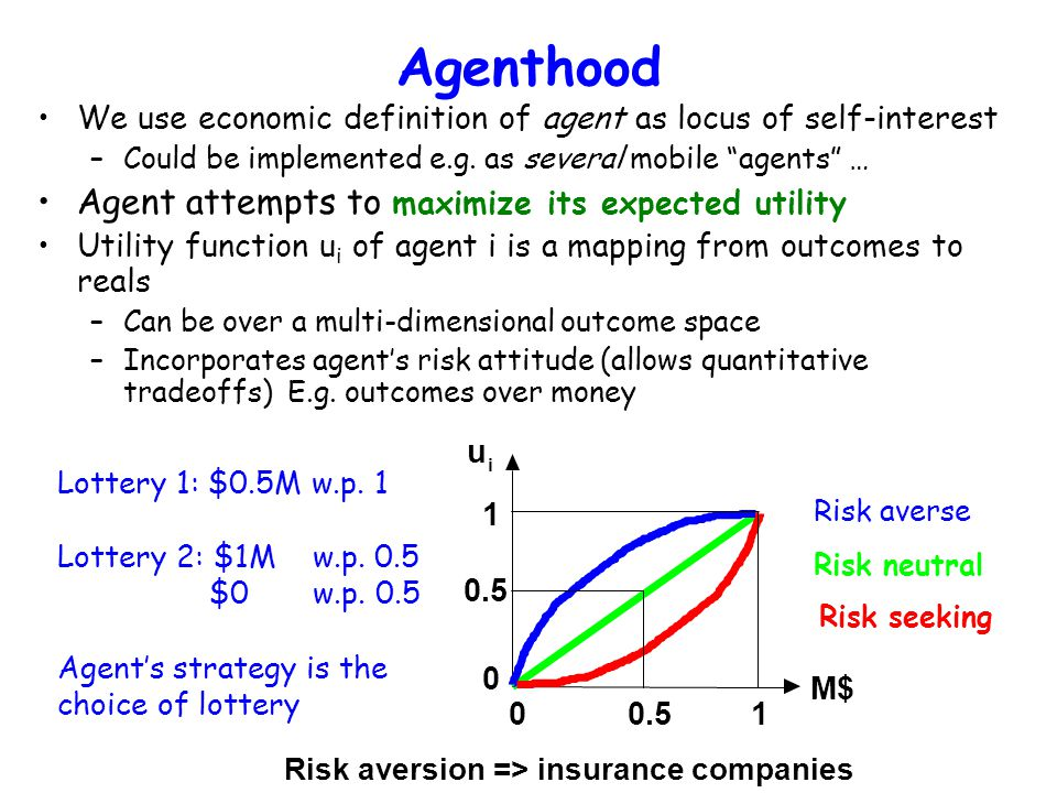 Subgame perfect equilibrium & credible threats Proper subgame = subtree (of the game tree) whose root is alone in its information set Subgame perfect equilibrium – Strategy profile that is in Nash equilibrium in every proper subgame (including the root), whether or not that subgame is reached along the equilibrium path of play