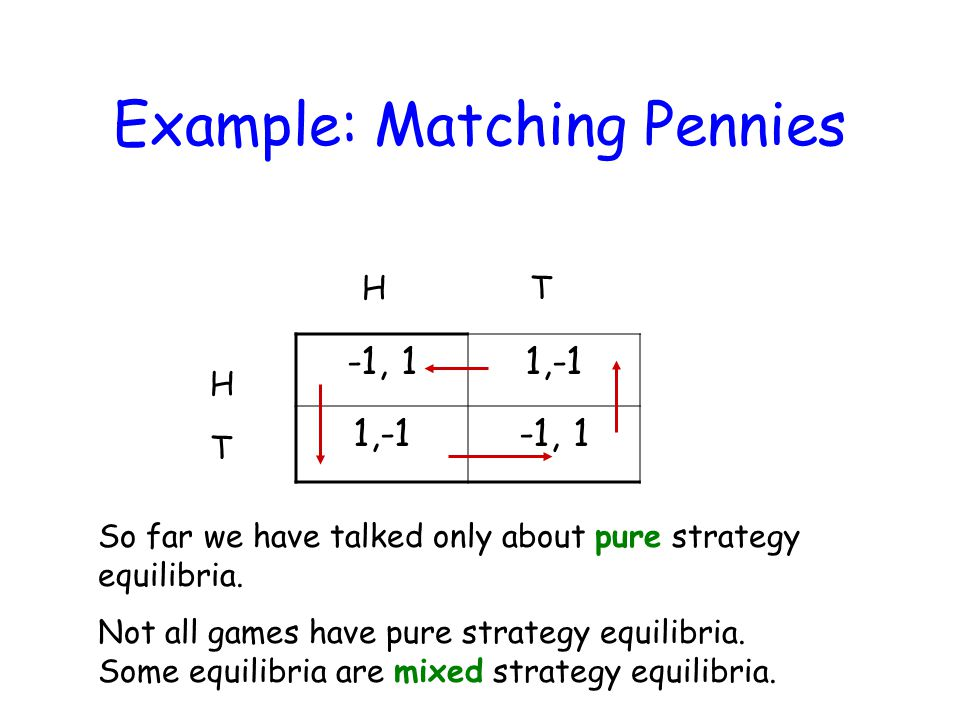 Example: Matching Pennies -1, 11,-1 -1, 1 H HT T So far we have talked only about pure strategy equilibria.