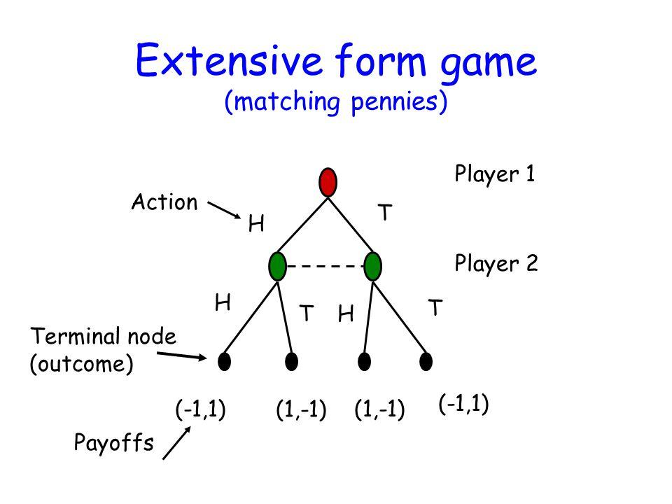 Bayesian-Nash Equil Strategy:  i(  i) is the (mixed) strategy agent i plays if its type is  i Strategy profile:  =(  1,…,  n) Expected utility: –Ui(  i(  i),  -i (),  i)=   -i p(  -i    i)ui(  i(  i),  -i (  -i ),  i) Bayesian Nash Eq: Strategy profile  * is a Bayesian-Nash Eq if for all i, for all  i, Ui(  *i(  i),  * -i (),  i)  Ui(  i(  i),  * -i (),  i) (best responding w.r.t.
