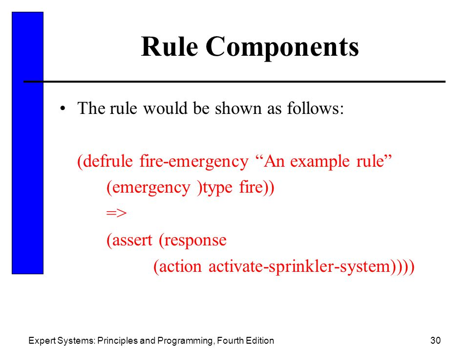 "Expert Systems: Principles and Programming, Fourth Edition30 Rule Components The rule would be shown as follows: (defrule fire-emergency ""An example r"