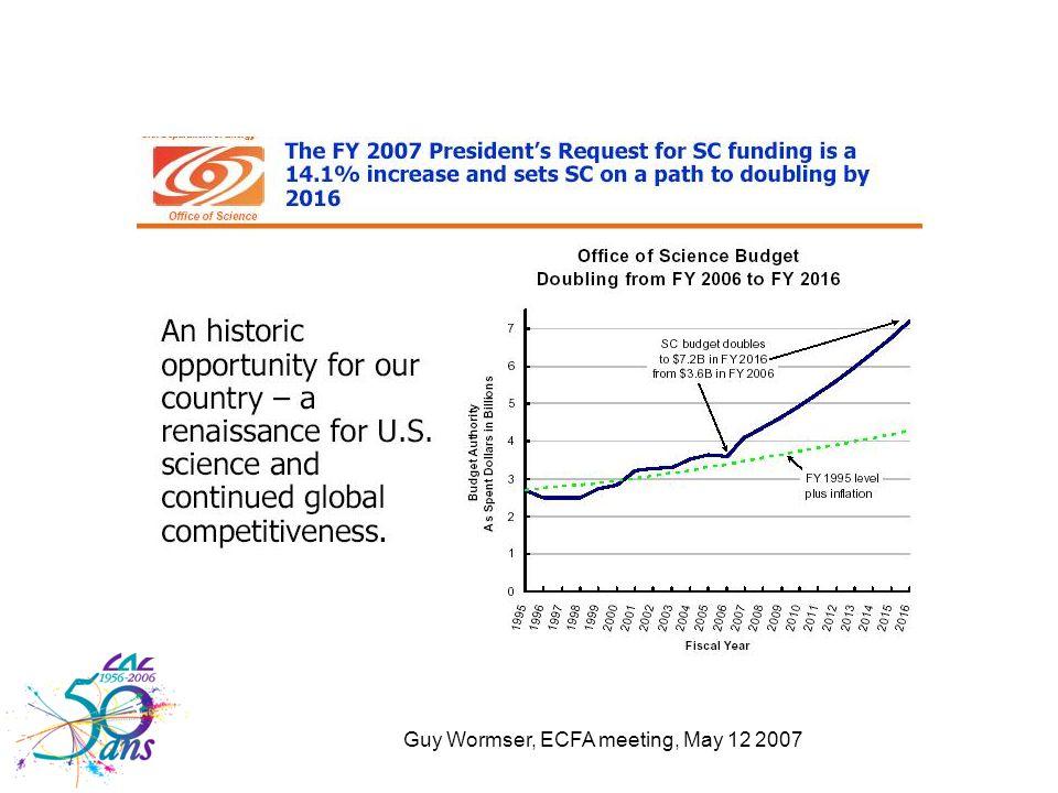 Guy Wormser, ECFA meeting, May 12 2007