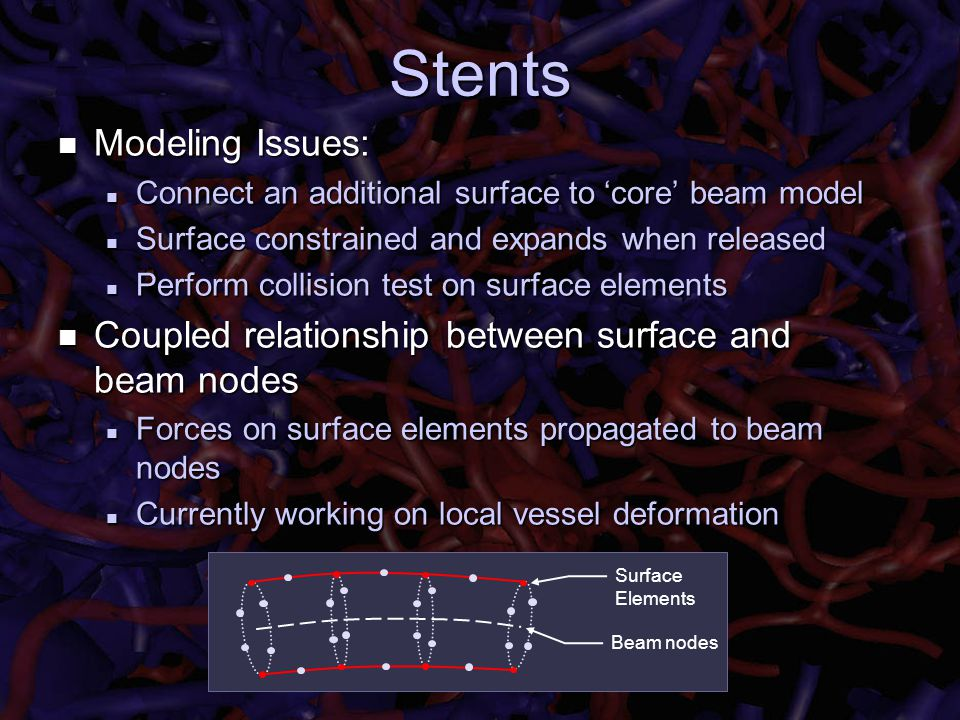 Stents Modeling Issues: Modeling Issues: Connect an additional surface to 'core' beam model Connect an additional surface to 'core' beam model Surface