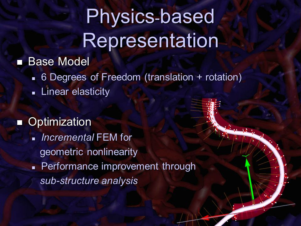 Physics - based Representation Base Model Base Model 6 Degrees of Freedom (translation + rotation) 6 Degrees of Freedom (translation + rotation) Linear elasticity Linear elasticity Optimization Optimization Incremental FEM for Incremental FEM for geometric nonlinearity geometric nonlinearity Performance improvement through Performance improvement through sub-structure analysis sub-structure analysis