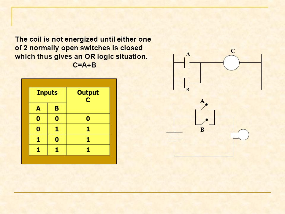 The coil is not energized until either one of 2 normally open switches is closed which thus gives an OR logic situation. C=A+B InputsOutput C AB 000 0