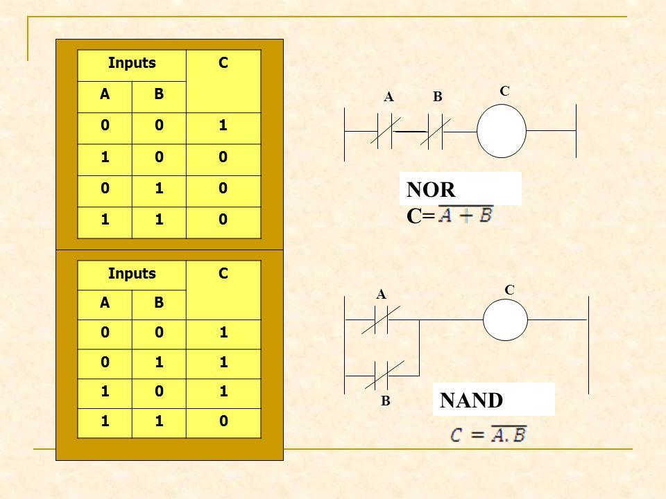InputsC AB 001 100 010 110 C A B NAND InputsC AB 001 011 101 110 A B C NOR C=