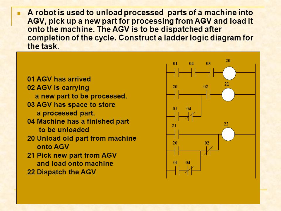A robot is used to unload processed parts of a machine into AGV, pick up a new part for processing from AGV and load it onto the machine. The AGV is t