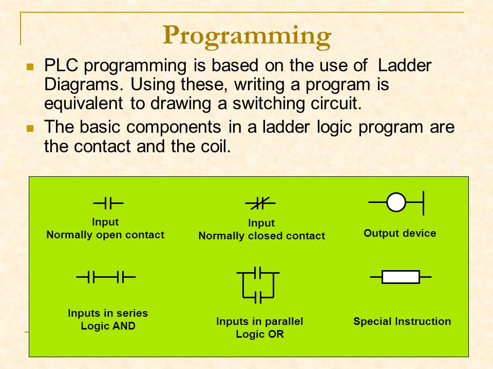 Programming PLC programming is based on the use of Ladder Diagrams. Using these, writing a program is equivalent to drawing a switching circuit. The b