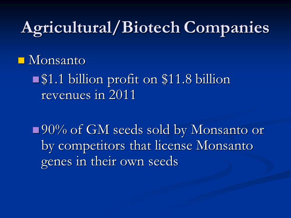 Agricultural/Biotech Companies Monsanto Monsanto $1.1 billion profit on $11.8 billion revenues in 2011 $1.1 billion profit on $11.8 billion revenues in 2011 90% of GM seeds sold by Monsanto or by competitors that license Monsanto genes in their own seeds 90% of GM seeds sold by Monsanto or by competitors that license Monsanto genes in their own seeds