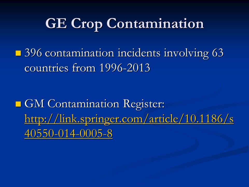 GE Crop Contamination 396 contamination incidents involving 63 countries from 1996-2013 396 contamination incidents involving 63 countries from 1996-2013 GM Contamination Register: http://link.springer.com/article/10.1186/s 40550-014-0005-8 GM Contamination Register: http://link.springer.com/article/10.1186/s 40550-014-0005-8 http://link.springer.com/article/10.1186/s 40550-014-0005-8 http://link.springer.com/article/10.1186/s 40550-014-0005-8