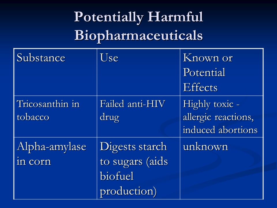 Potentially Harmful Biopharmaceuticals SubstanceUse Known or Potential Effects Tricosanthin in tobacco Failed anti-HIV drug Highly toxic - allergic re
