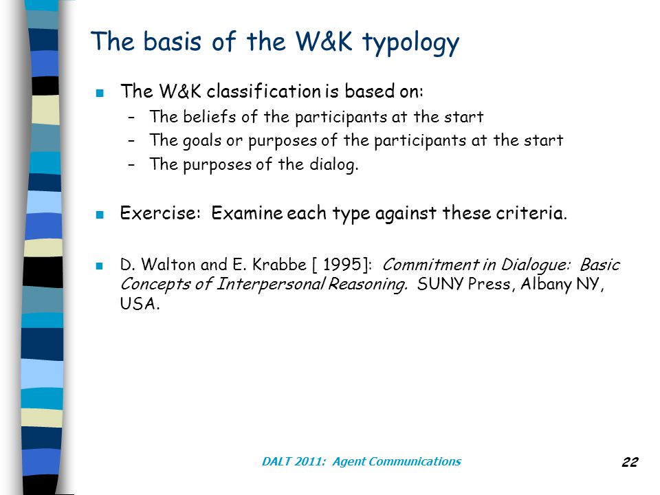 DALT 2011: Agent Communications 22 The basis of the W&K typology n The W&K classification is based on: –The beliefs of the participants at the start –The goals or purposes of the participants at the start –The purposes of the dialog.