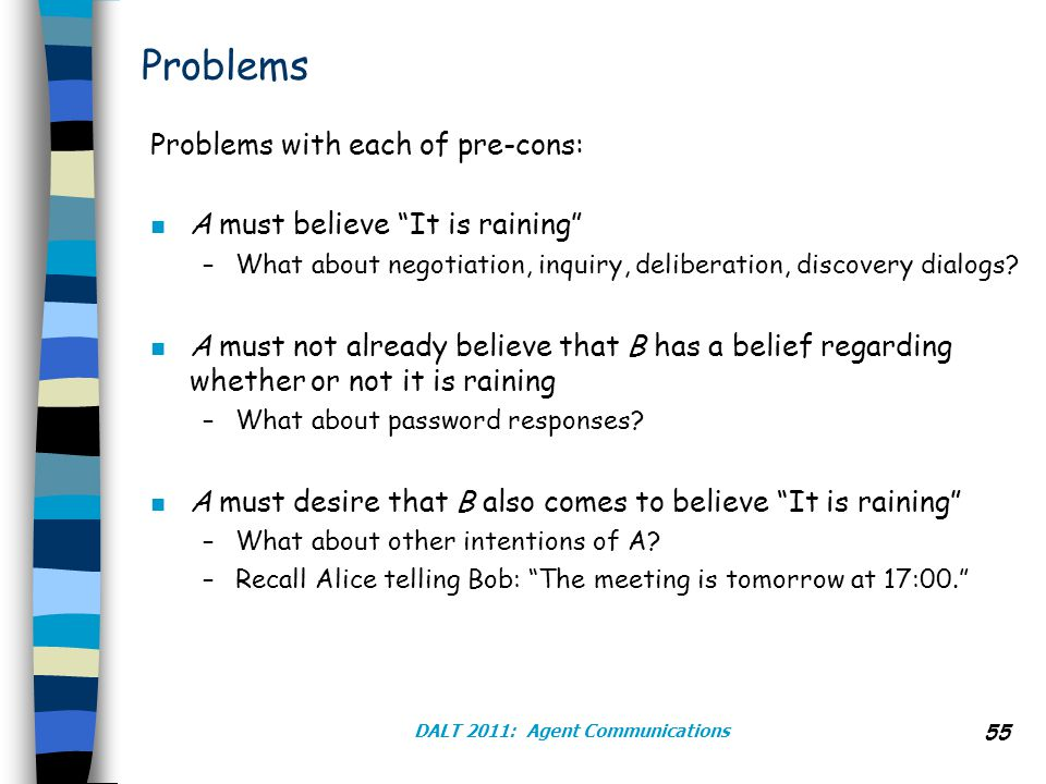 DALT 2011: Agent Communications 55 Problems Problems with each of pre-cons: n A must believe It is raining –What about negotiation, inquiry, deliberation, discovery dialogs.