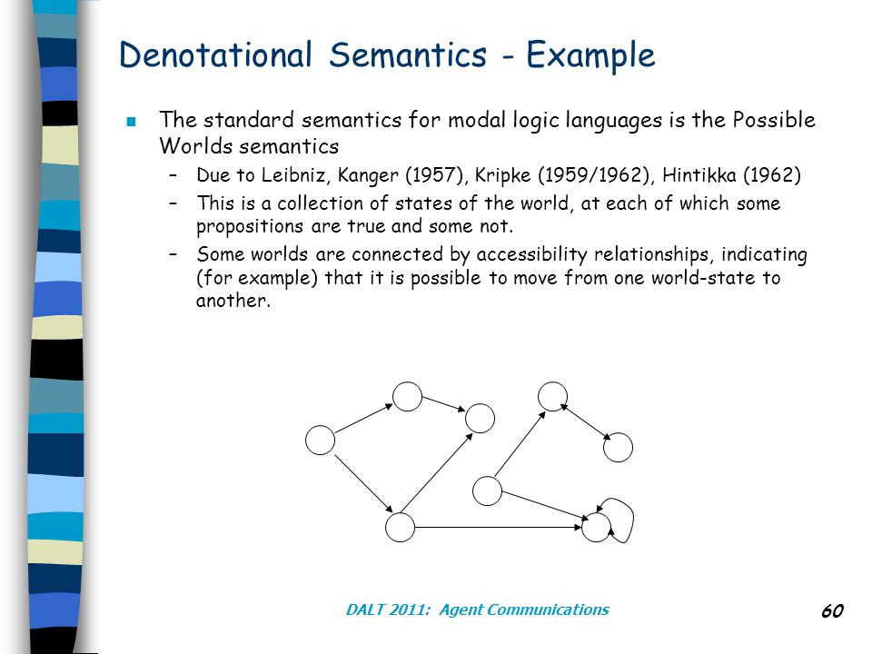 DALT 2011: Agent Communications 60 Denotational Semantics - Example n The standard semantics for modal logic languages is the Possible Worlds semantics –Due to Leibniz, Kanger (1957), Kripke (1959/1962), Hintikka (1962) –This is a collection of states of the world, at each of which some propositions are true and some not.