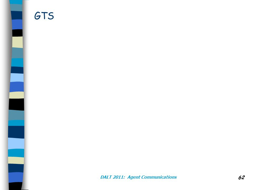 GTS DALT 2011: Agent Communications 62