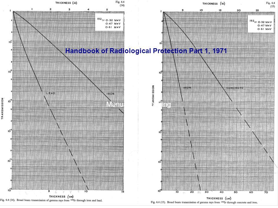 Handbook of Radiological Protection Part 1, 1971 Manual door opening