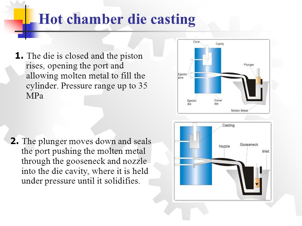 1. The die is closed and the piston rises, opening the port and allowing molten metal to fill the cylinder. Pressure range up to 35 MPa Hot chamber di