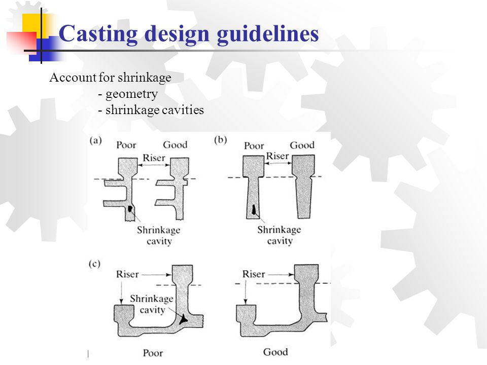 Account for shrinkage - geometry - shrinkage cavities Casting design guidelines