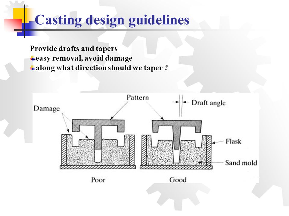 Provide drafts and tapers easy removal, avoid damage along what direction should we taper ? Casting design guidelines